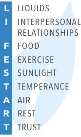 lifestart-acronym