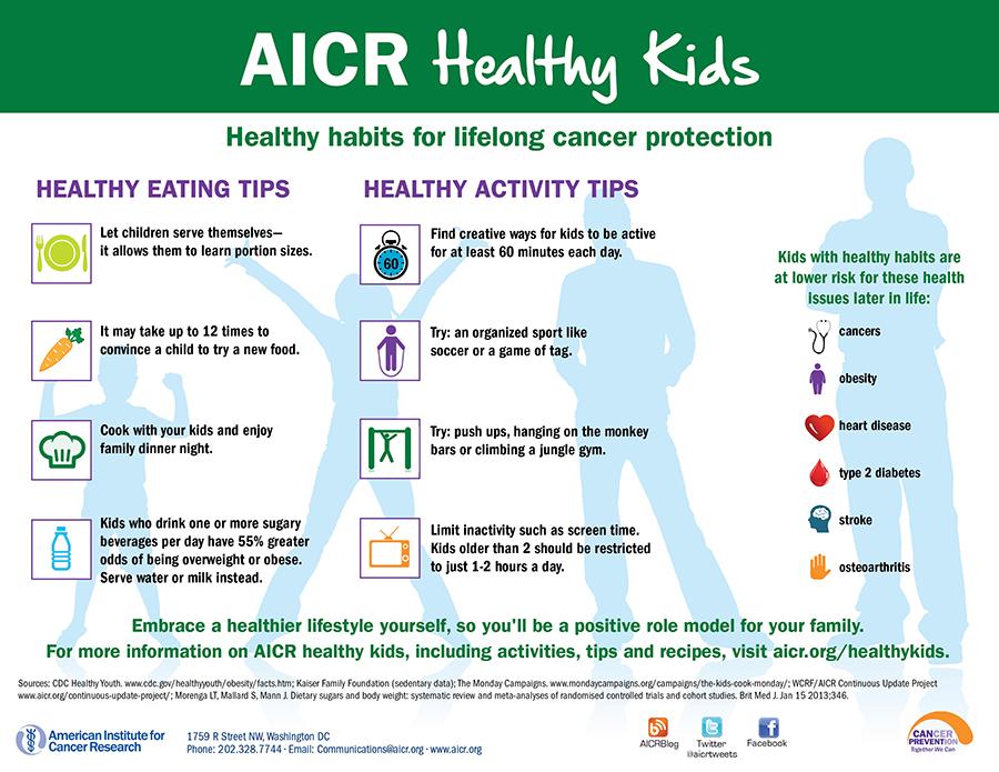 Lifelong Cancer Prevention
